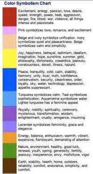 color imagery charts colors and can meaning on