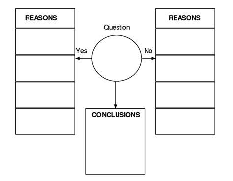 Discussion Web Graphic Organizer Template Templates Station Discussion Web Template