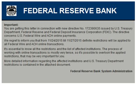 frb whats next federal reserve system dynamoo s blog november 2015