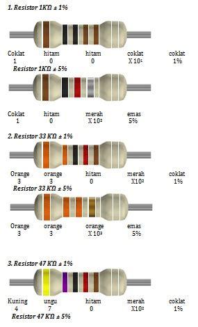 pengertian resistor array variable resistor adalah 28 images resistor tahanan pengertian fungsi dan jenisnya cap pluse