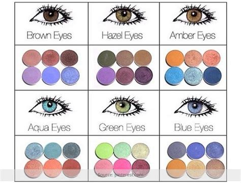 different types of eye colors best eyeshadow colors for different eye colors