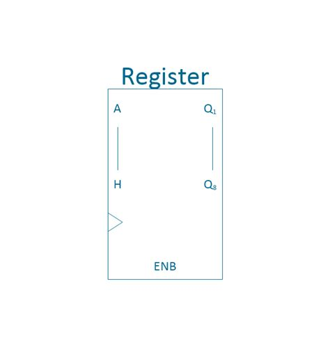 integrated circuit exles integrated circuit vector stencils library integrated circuit vector stencils library