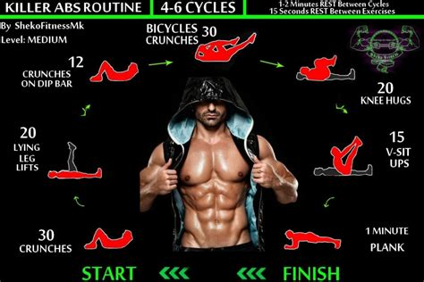 top calisthenics abs workout routines from legends