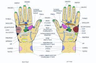 Hand and foot reflexology meridians what are they and how do you
