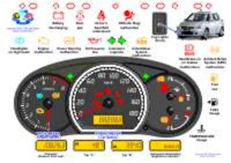 ford focus dashboard warning lights symbols 2013 honda accord dashboard warning light html autos weblog