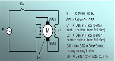 Blender National Type Mx T2gn teknik elektro alat rumah tangga listrik