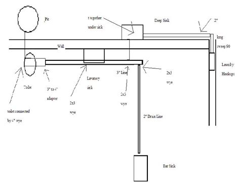 Basement Plumbing Diagram by Pin Plumbing Venting Diagrams Picture Image By Tag