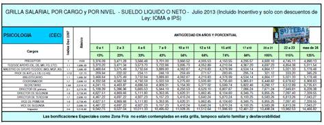 aumento para jubilados ips 2016 mysticminescom aumento salarial 2014 para jubilados y pensionados autos
