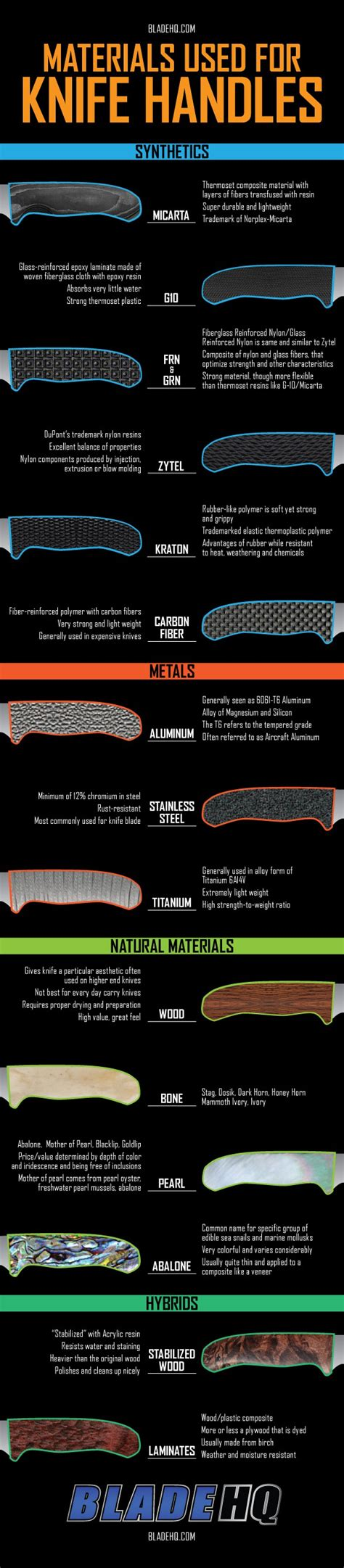 types of knife handles knife handles 101 survival