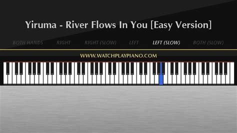youtube tutorial river flows in you yiruma river flows in you easy piano tutorial youtube