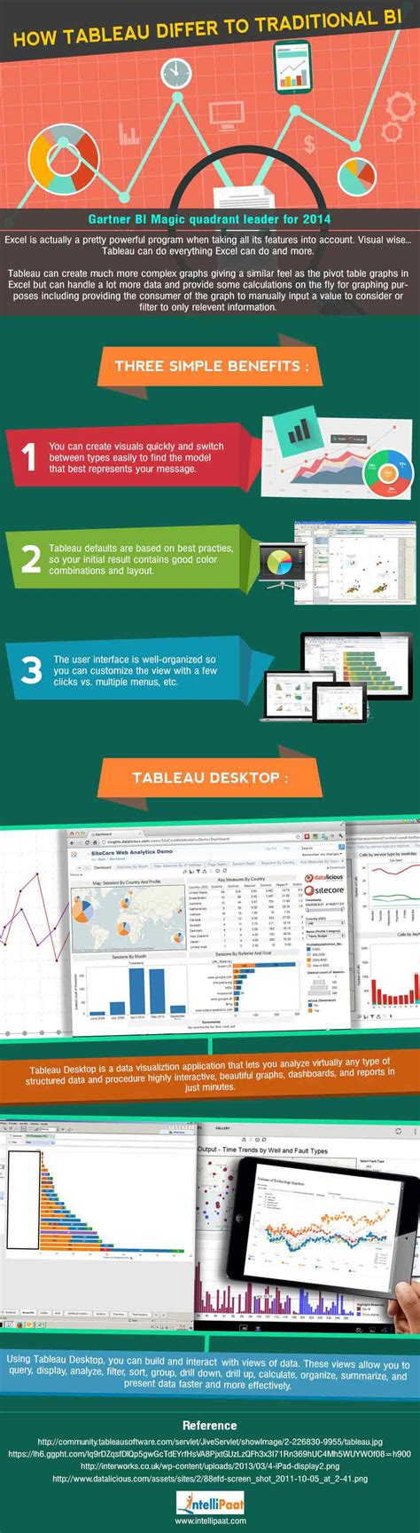 tableau desktop tutorial pdf tableau training online tableau certification course