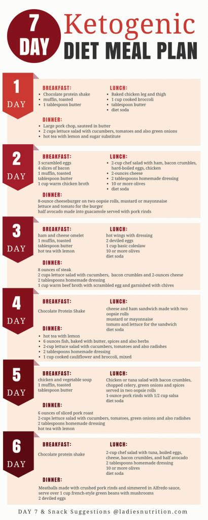 ketogenic diet the complete ketogenic diet meal plan recipe guide for beginners books ketogenic diet meal plan and menu 7 day