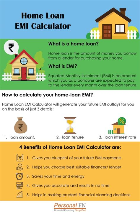 emi calculator home loan usa homemade ftempo