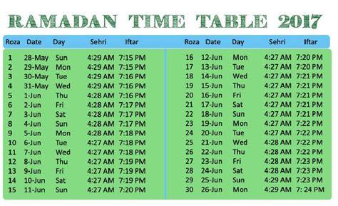 ramadan fasting times 2018 ramadan time table 2012 india