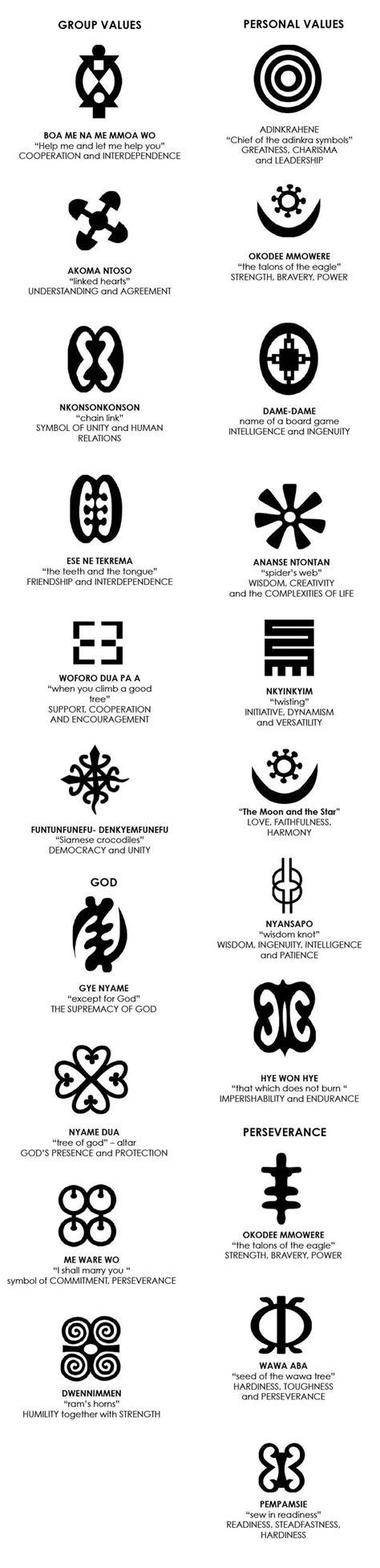 adinkra tattoos adinkra symbols myp adinkra symbols and