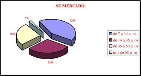 cadenas de comida rapida en chile encuentra aqu 237 informaci 243 n de estudio de mercado de una