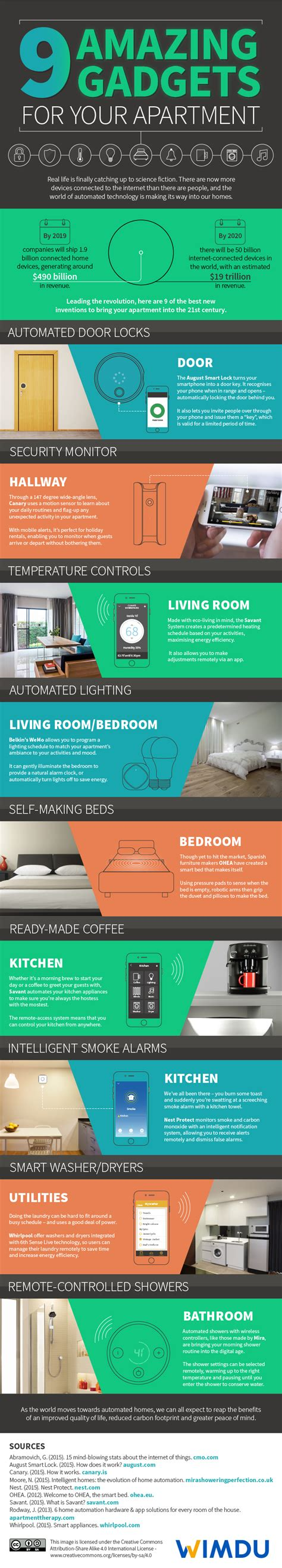Amazing Graphic 9 9 amazing gadgets for your apartment daily infographic