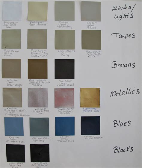 paint colors for 20 favorite spray paint colors friday favorites
