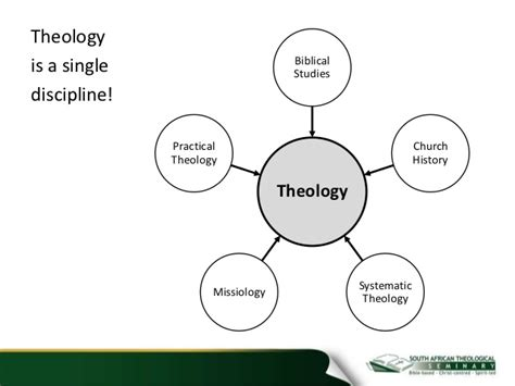 biblical doctrine a systematic 1433545918 model of integrated theology