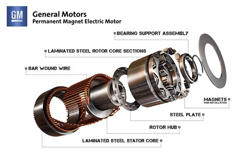 permanent magnet motor gm permanent magnet electric motor 1 photo 3