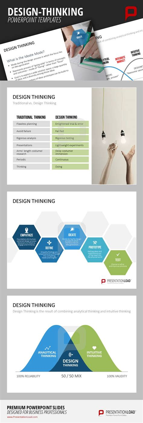 design thinking organizations 57 best design thinking powerpoint templates images on