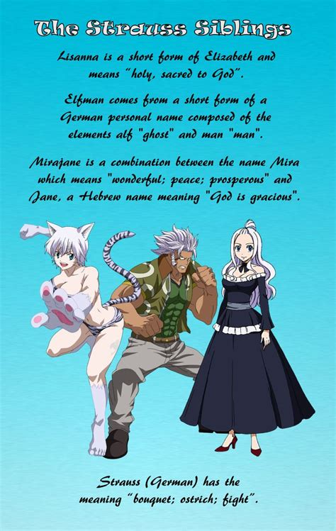 D Anime Names by 1000 Images About On