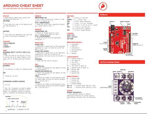 Tutorial Arduino Indonesia Pdf | download arduino pdf tutorial free software freewaresigma