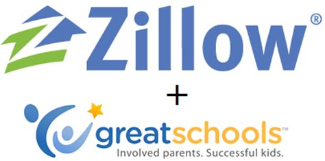 zillow now exclusive real estate search partner of