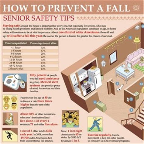 Practical Ways To Prevent Hazards And Risks Caregiving 22 Best Images About Fall Prevention On