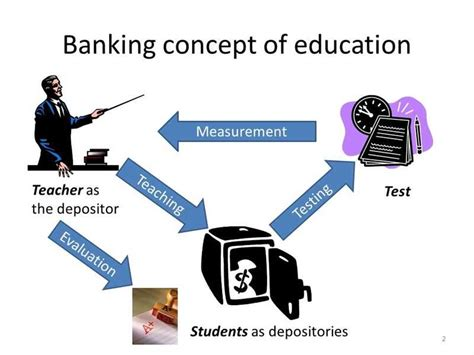 Freire Banking Concept Essay by A Brief Analysis Of Quot The Banking Concept Of Education