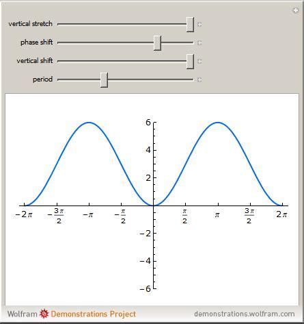 free graph generator graph generator 28 images graph paper printer images