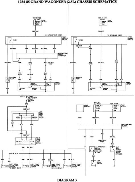 1984 jeep wagoneer wiring diagram free wiring 1988 jeep grand wagoneer wiring diagram free picture grand