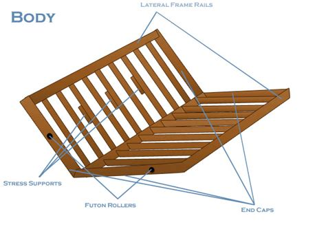 Futon Frame Replacement Parts by Futon Planet Futon Glossary