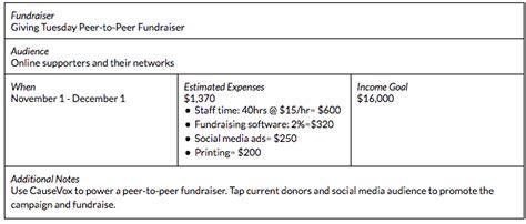 Fundraising Plan A Planning Guide Calendar Template Goals Map Giving Tuesday Template