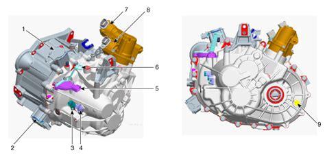 hyundai veloster dual clutch transmissiondct