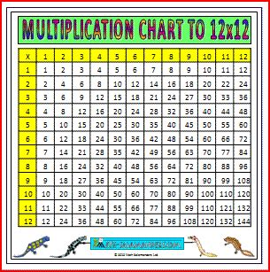 algorithm to print multiplication table of a given number large multiplication chart to 12x12 a large times tables
