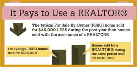 should i be a realtor should i hire a realtor to buy a house 28 images five reasons why you should use a realtor