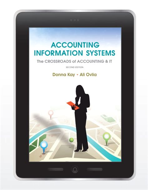 Smart Enterprise Business Accounting System Sebas test bank for accounting information systems the crossroads of accounting and it 2nd edition by