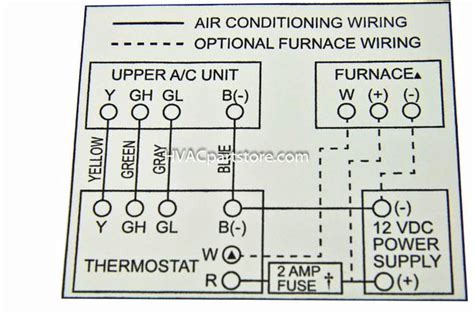 Coleman Mach Thermostat Wiring For Test Irv2 Forums