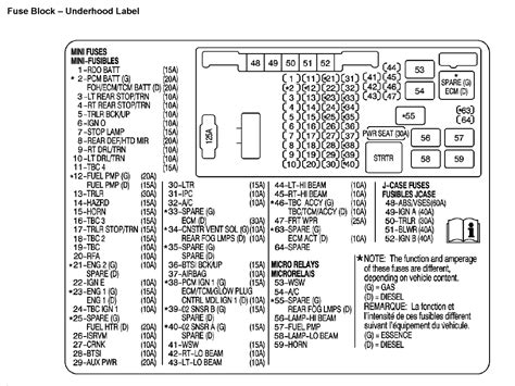 Fuse Box Diagram 2008 M5 Wiring Library