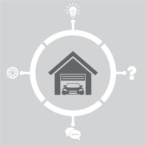 detrazioni box auto ristrutturazione garage box e parcheggi le detrazioni