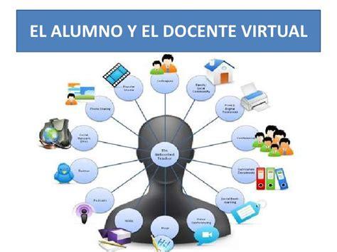 material para el docente el alumno y el docente virtual
