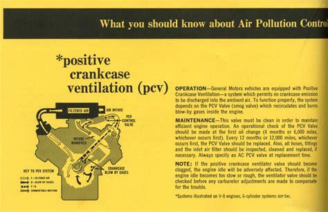 directory index pontiac 1969 pontiac 1969 pontiac owners manual directory index pontiac 1969 pontiac 1969 pontiac owners manual