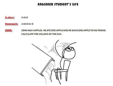 Engineering Student Meme - raymondpoort com 187 blog archive engineer student s life