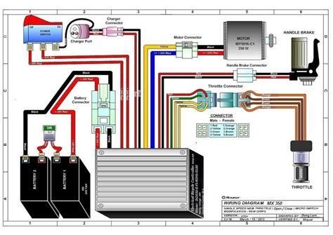 razor 24v motorcycle wire diagram wiring diagram with