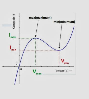 resistor direction doesn t matter all about diodes electronic computer