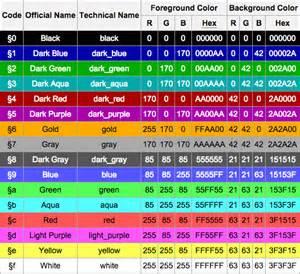 color codes for minecraft minecraft formatting and color codes lazer studioz