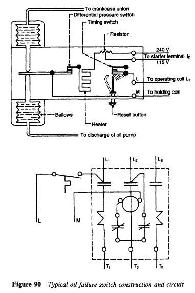 refrigeration pressure switch refrigeration