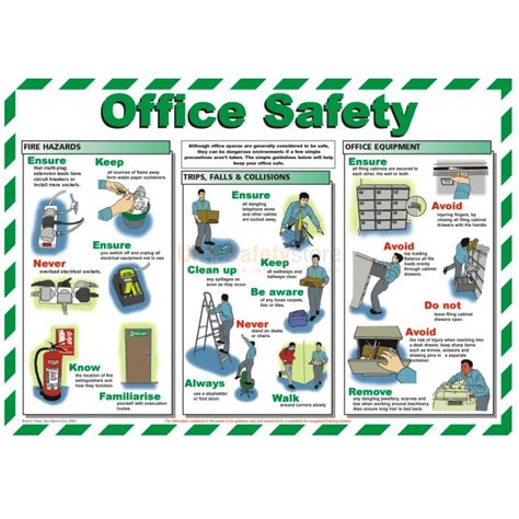 7 Environment Friendly Household Practices by Office Safety Poster Office Posters Posters