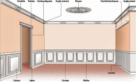 Moulures Decoratives Pour Murs by Installer Des Moulures D 233 Coratives